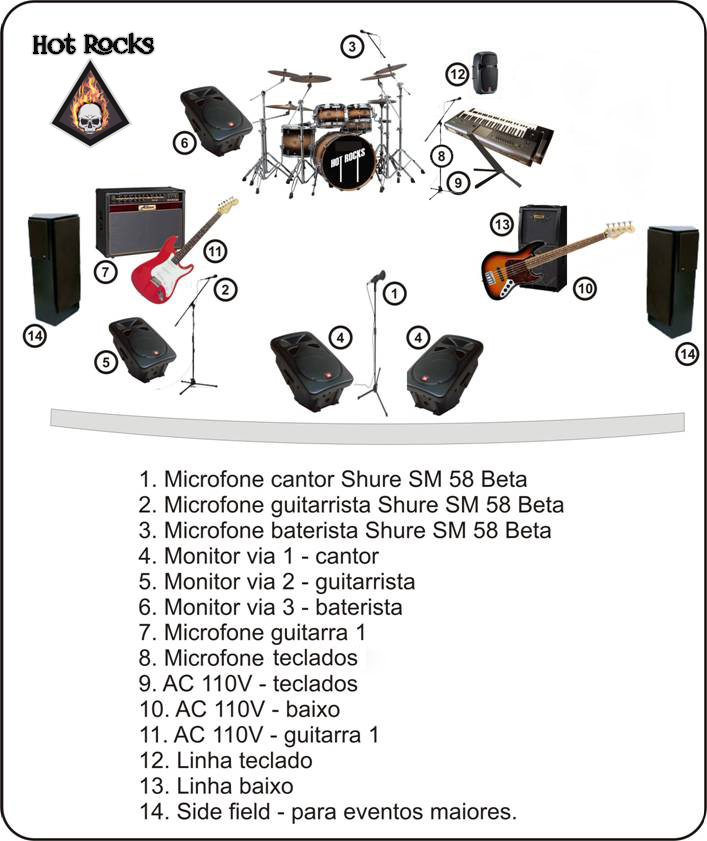 BANDA HOT ROCKS – MAPA DE PALCO